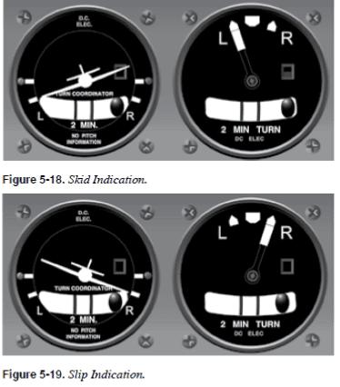 Instrument Flying Straight and Level flight - studyflight