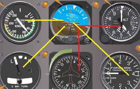 Instrument Flying turn - preflight lesson - studyflight