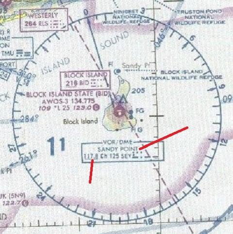Long Briefings Navigazione, Radio  Navigazione